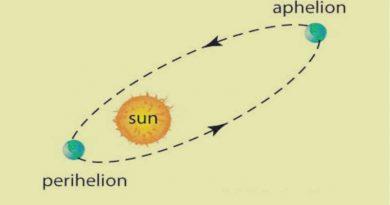 Ilustrasi Aphelion-jurnaljateng